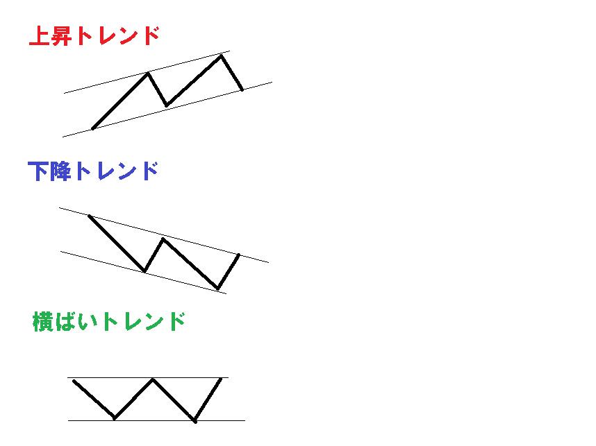 trendline2