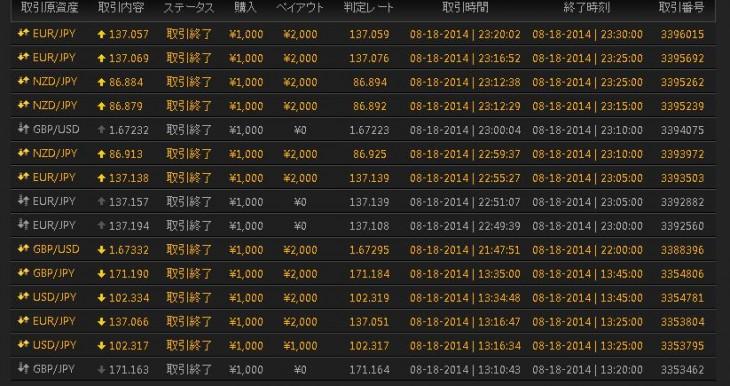 2014 8 18BO-2