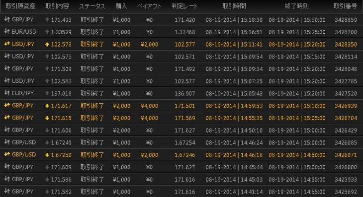 2014 8 19BO-1