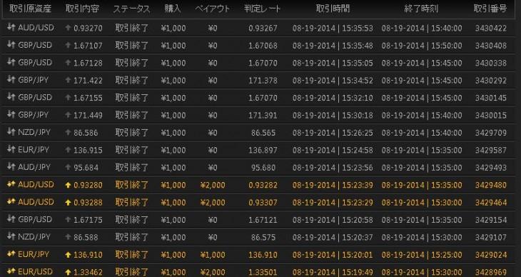 2014 8 19BO-2