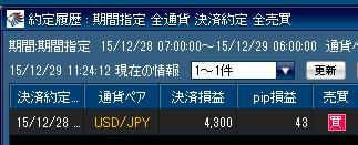 2015 12 28d